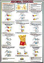 Abdominal exercises floor chart abdominal exercises for Floor exercises for abs